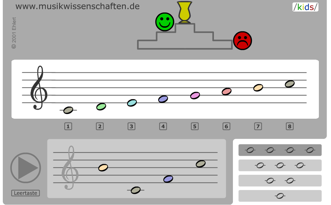 Melodien nachspielen