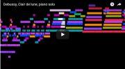 Computeranimierte Musik