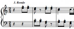 Mozart Rondo Thema