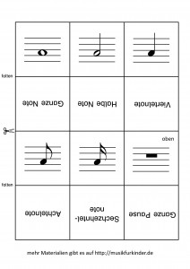 Notenwerte Memory Lernkarten1
