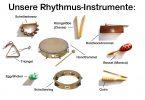 Orff-Instrumente / Rhythmusinstrumente (Plakat)