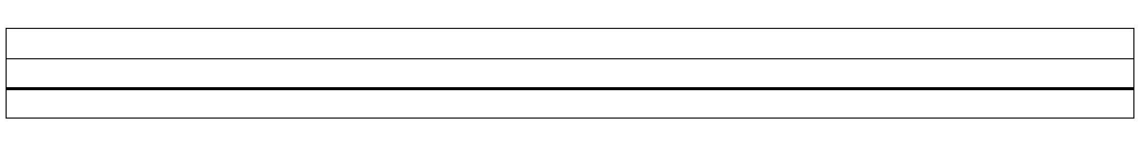 Zeilen 1. Klasse