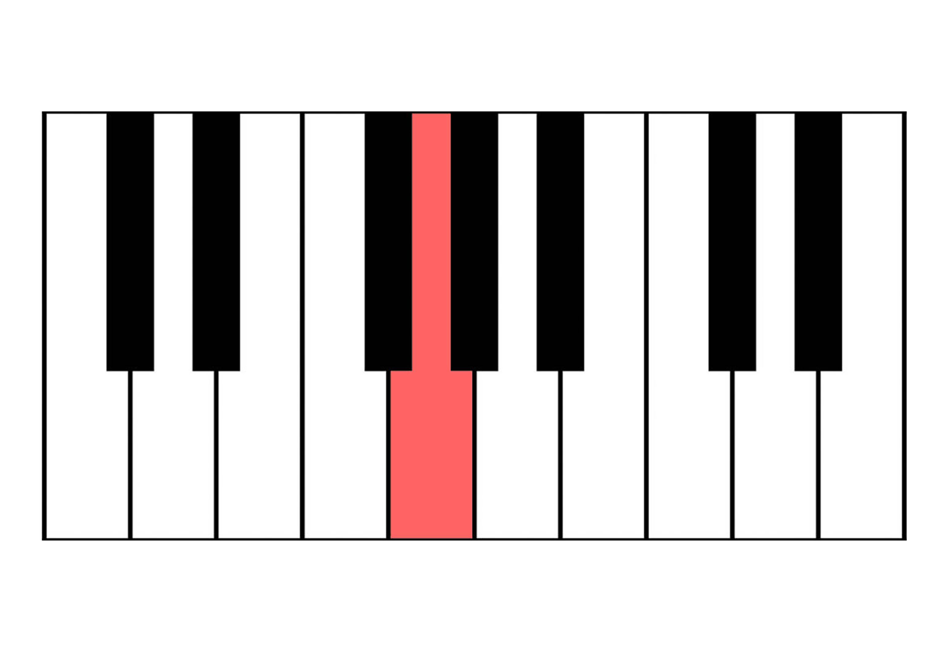 Keyboard Tastatur