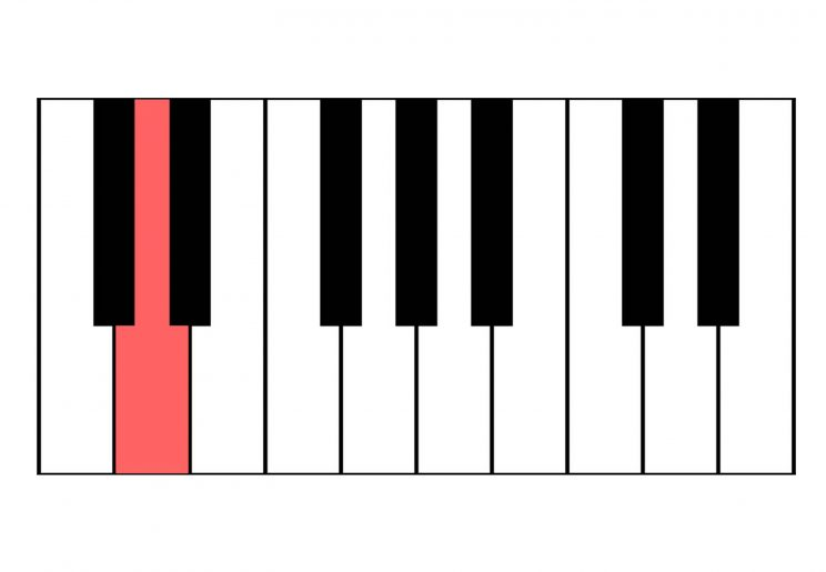 Klaviatur