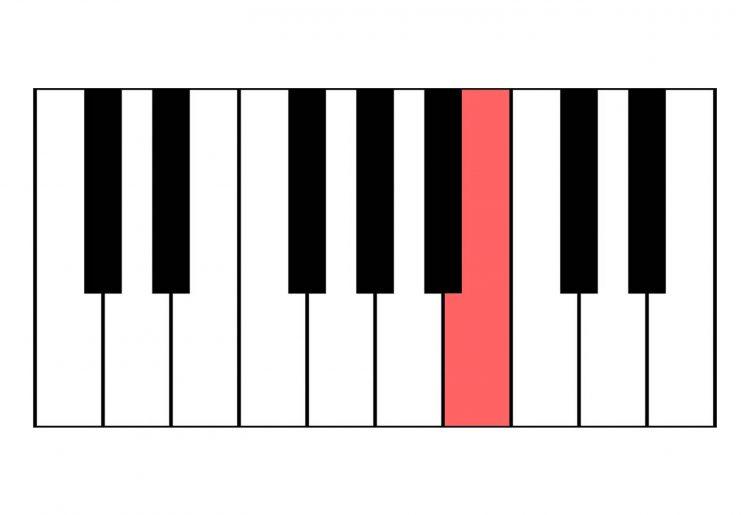 Klavier_Noten