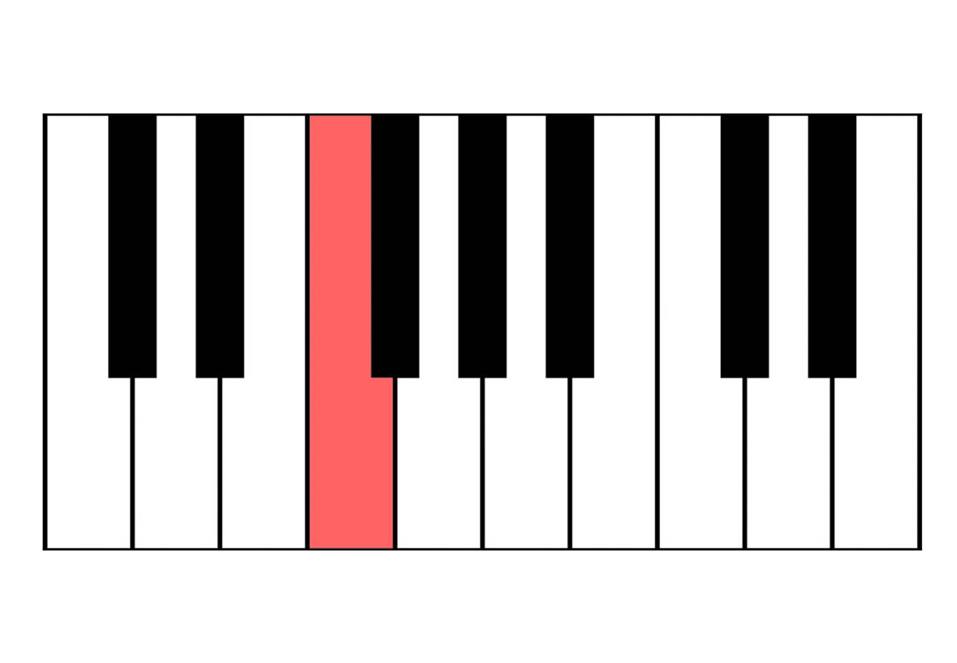 Klavier_Tasten