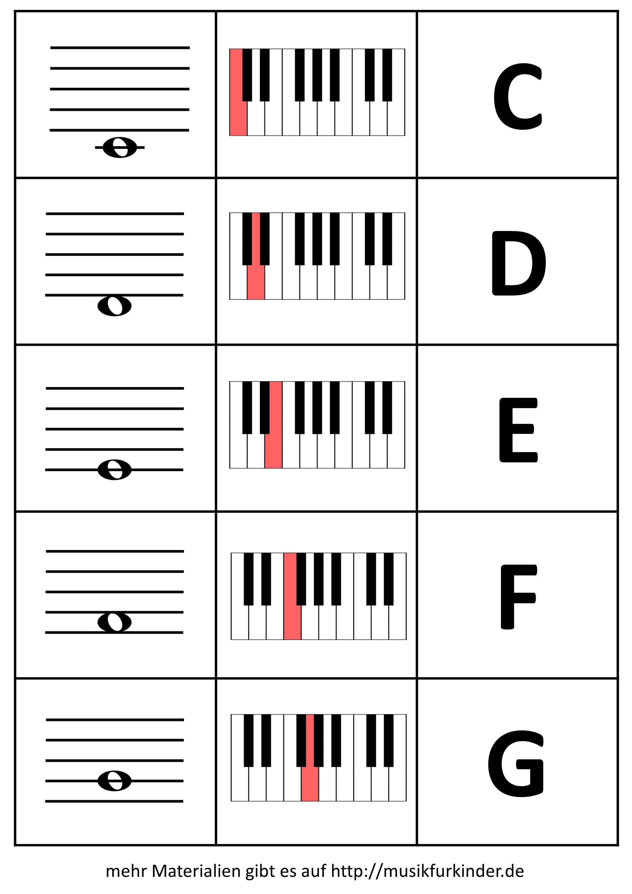 Notenmemory / Lernkarten für Keyboard oder Klavier